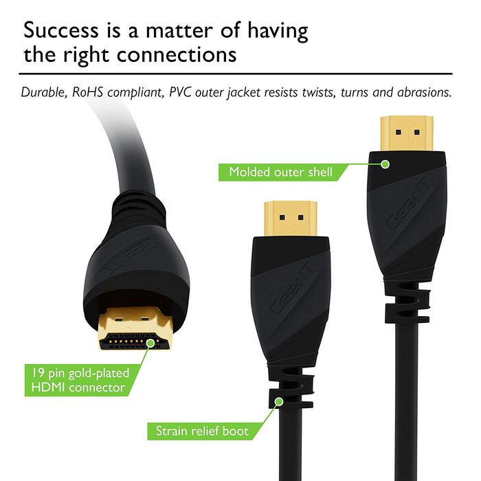 GearIT HDMI 1.4 High Speed Cable, 1080P, 4K Full HD, ARD - 50 Feet / 15 Meters - www.gearit.com