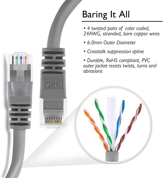 GearIT Cat6 Ethernet Patch Cable - Snagless RJ45, Stranded, 550Mhz, UTP, Pure Bare Copper Wire, 24AWG  - Gray - www.gearit.com
