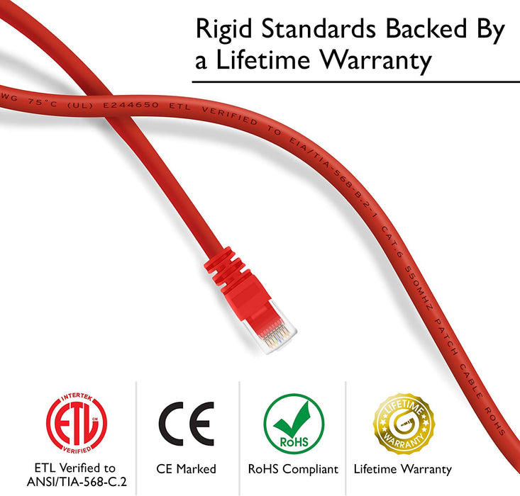 GearIT Cat6 Ethernet Patch Cable - Snagless RJ45, Stranded, 550Mhz, UTP, Pure Bare Copper Wire, 24AWG  - Red - www.gearit.com