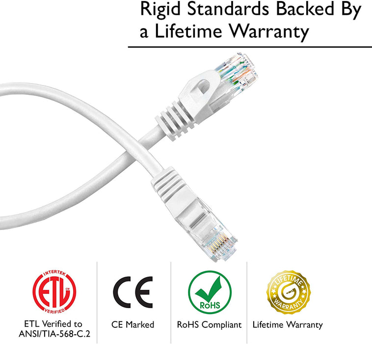 GearIT Cat6 Ethernet Patch Cable - Premium Flexible Soft Tab, Snagless RJ45, Stranded, 550Mhz, UTP, Pure Bare Copper Wire, 24AWG - White - www.gearit.com