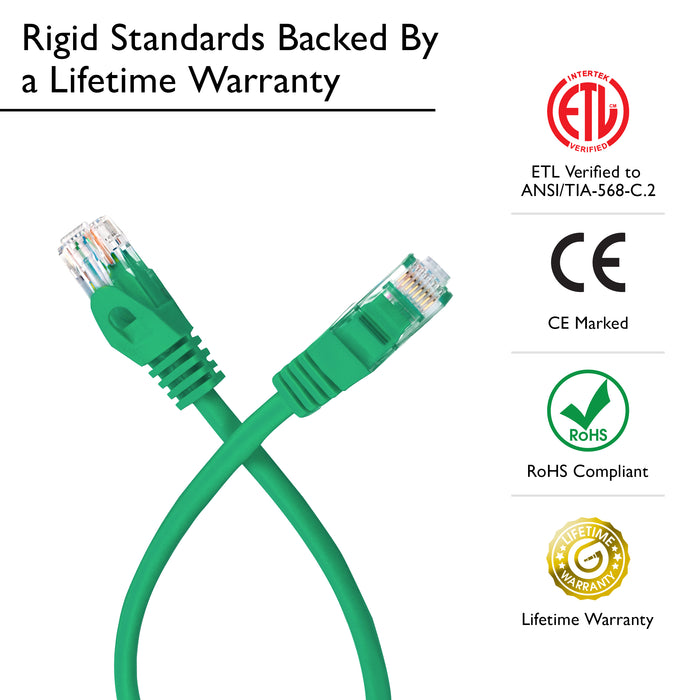 GearIT Cat6 Ethernet Patch Cable - Premium Flexible Soft Tab, Snagless RJ45, Stranded, 550Mhz, UTP, Pure Bare Copper Wire, 24AWG - Green - www.gearit.com