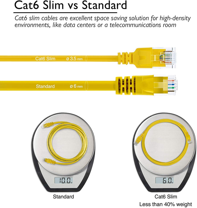 GearIT Cat6A Patch Cable Slim 28Awg (1ft Foot / 10 Pack) 10GB 550Mhz Ethernet Patch Cord Cable Snagless Tab - Yellow - www.gearit.com