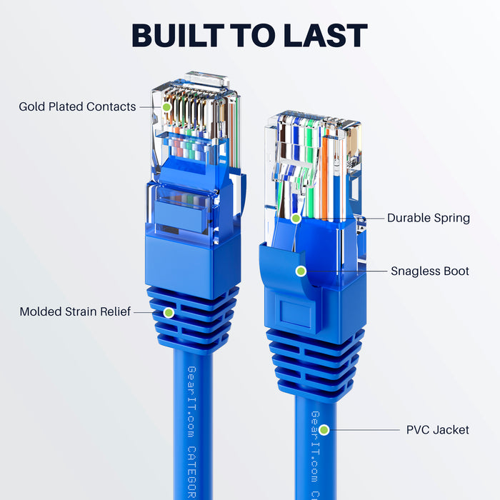 GearIT (2-Pack) Cat6 Ethernet Patch Cable - CCA Network Cord - UTP, Black & Blue - GearIT