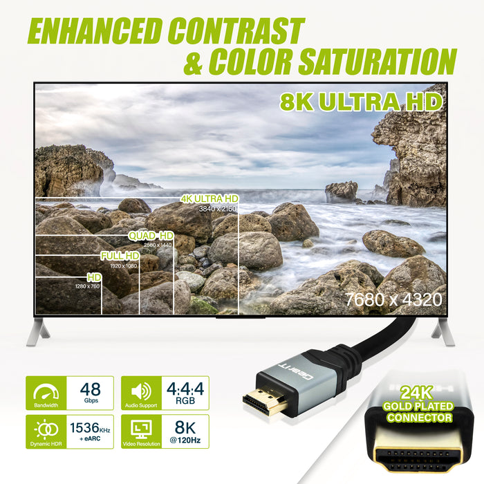 GearIT HDMI 2.1 Ultra High Speed 8K, 48Gbps, Resolution 120Hz with HDR Support - www.gearit.com