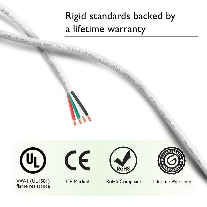GearIT 16 AWG In Wall Speaker Wire 4-Conductor Bi-Wire Cables - CL2 Rated - Oxygen Free Copper (OFC), White - GearIT
