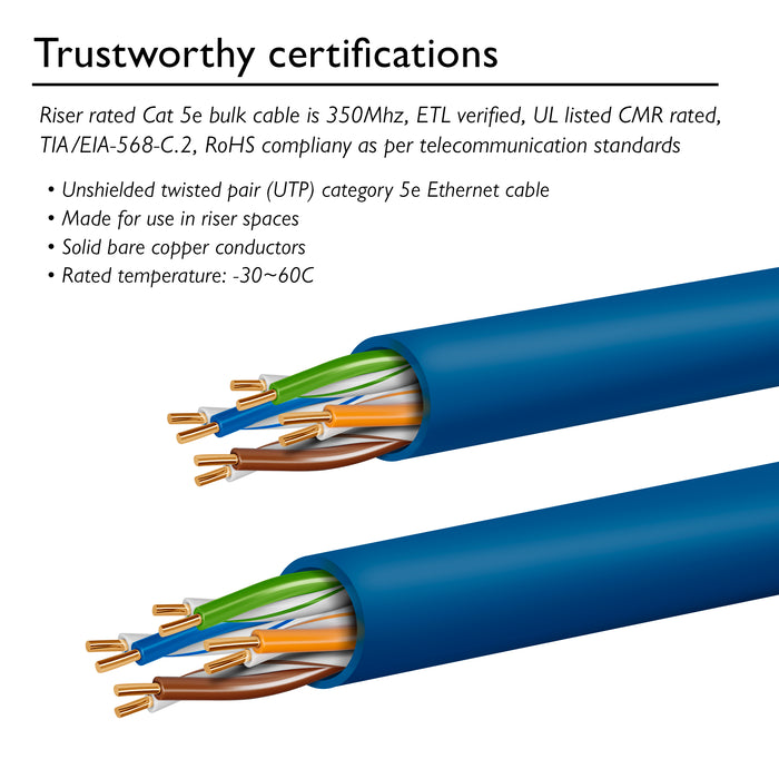 GearIT 1000 Feet Bulk, Cat5e Ethernet Cable, 350MHz, 24AWG, (Solid) Bare Copper Wire, (CMR) Riser Rated, Pull Box