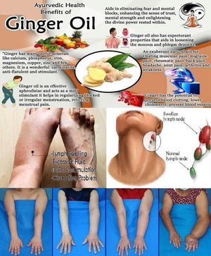 No More  Swelling with 100% Herbal Ginger Oil