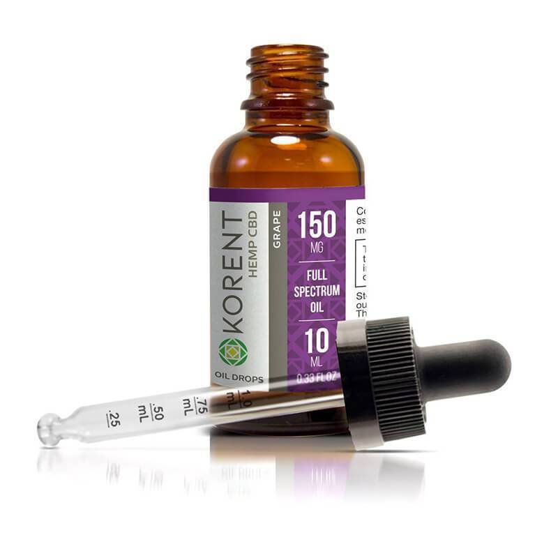 Korent Hemp - CBD Tincture - Grape - 150mg-900mg