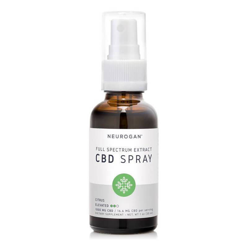 Neurogan, Inc. - CBD Oil Spray - Full Spectrum Citrus - 1000mg-3000mg