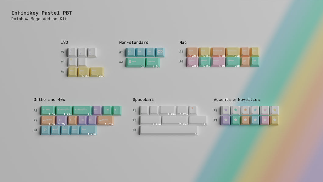 (Group Buy) Infinikey Pastel - Mega Addon Kit