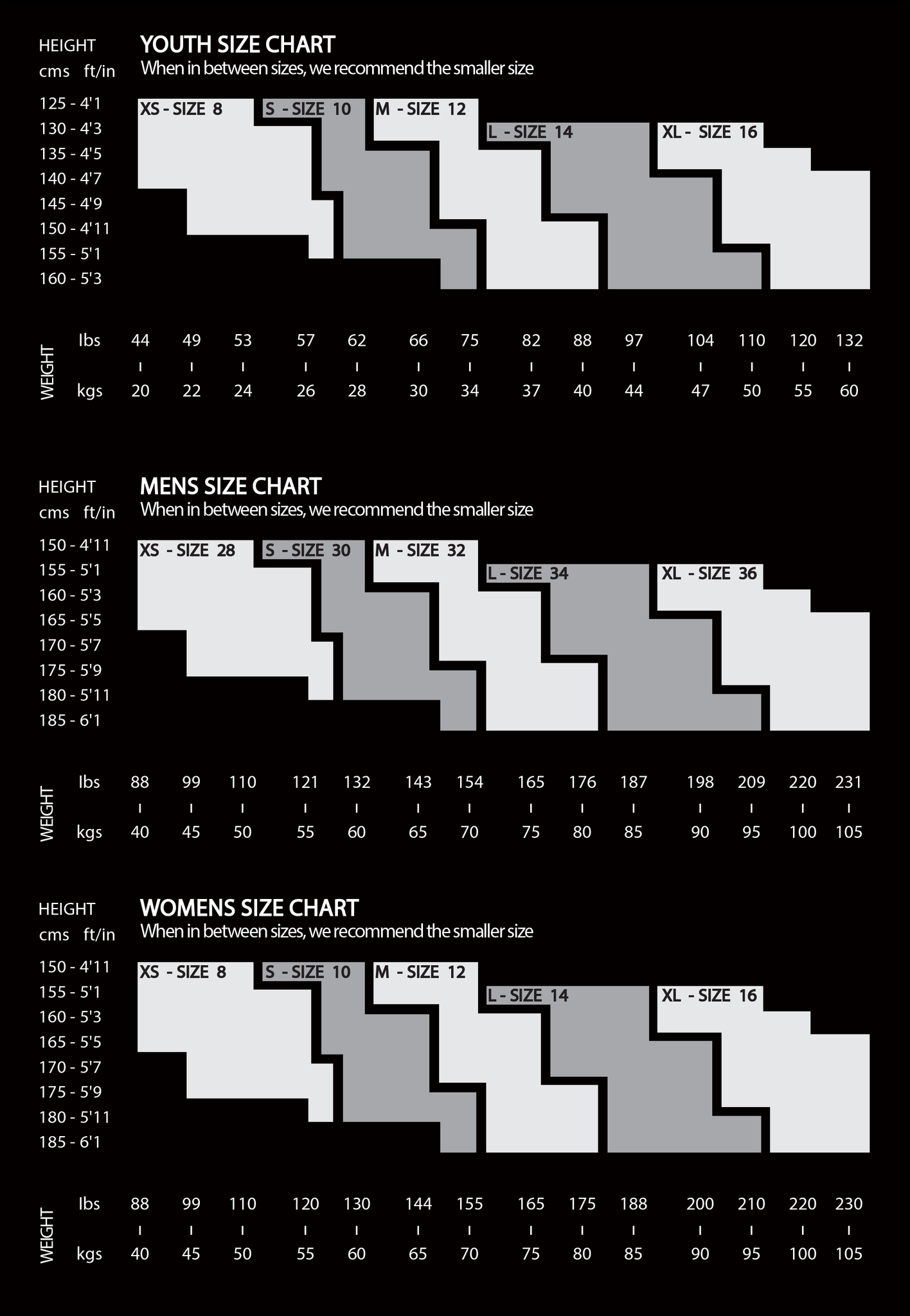 Compression Wear Size chart