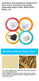 2 pcs Reusable 3D Shape Cotton Mask With Nose Wire + 20 pcs Hanji Nano-Filter Set