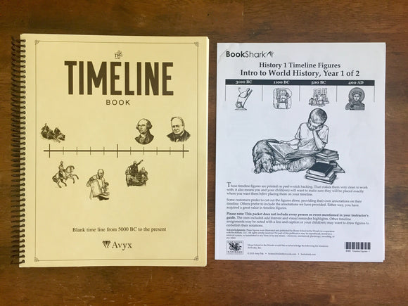 Bookshark/Sonlight/Avyx, The Timeline Book, Blank Time Line from 5000 BC to Present, + Bookshark History 1 Figures!