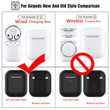 Dust Guard For Apple AirPods 2 1 Case Box Sticker Dust-proof Inside Protection Earphone Film For Air Pods 1 2 Cover Stickers
