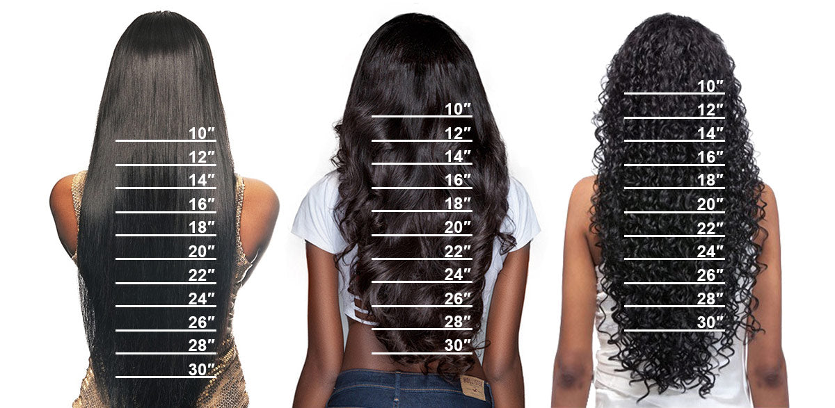how to measure the length of hair|curlyme hair