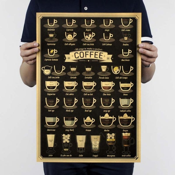 Coffee Lovers Guide Chart