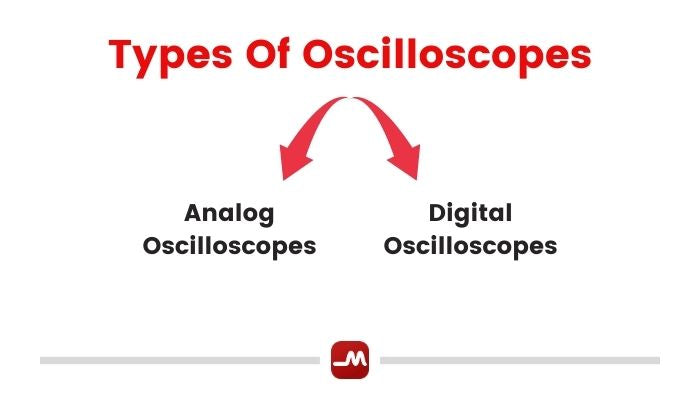 types-of-oscilloscopes