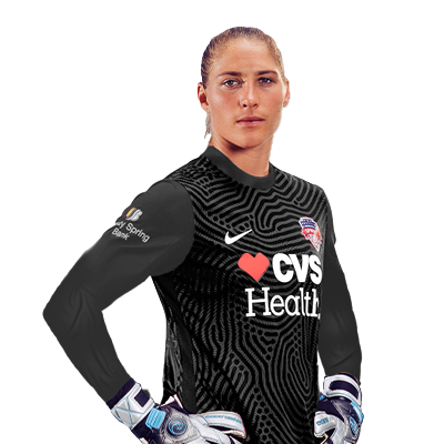 2020 Goalkeeper Jersey Youth Fit