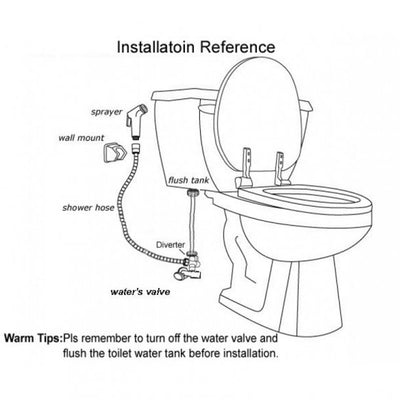 Round Toilet Bidet Spray Diverter Wash Kit Specification Drawing
