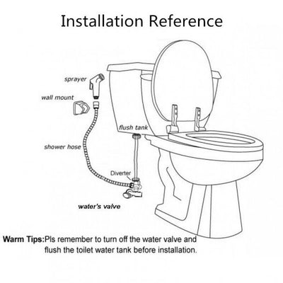 Square Brass Brushed Nickel Toilet Bidet Spray with 1.2m PVC Hose Specification Drawing