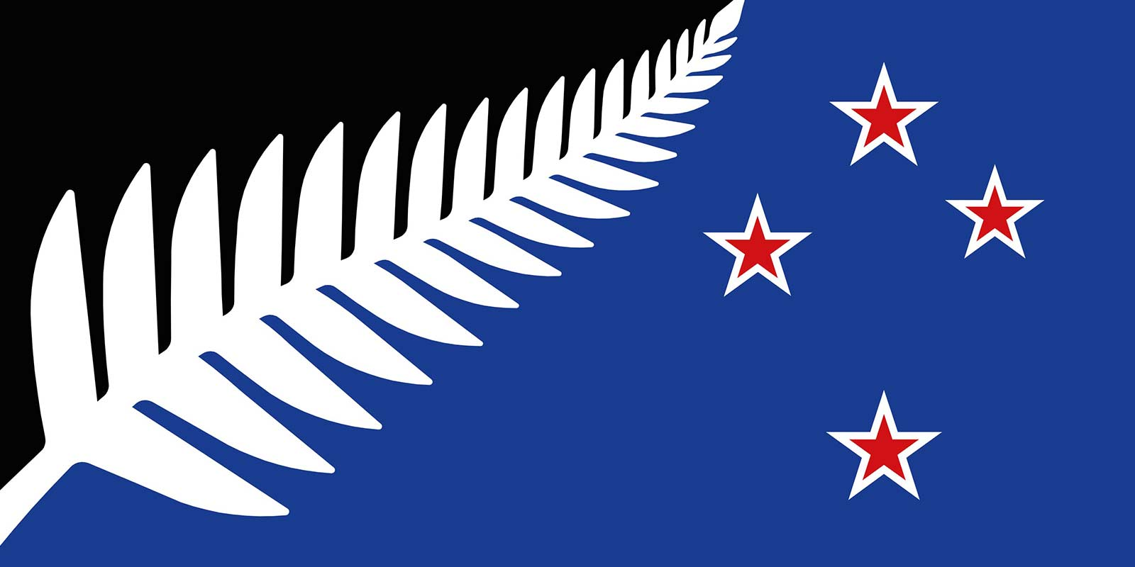 Australia and New Zealand: Friends or Foes?