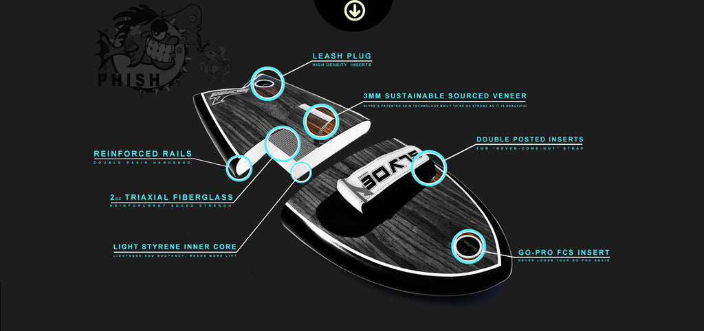 the slyde handboard for bodysurfing