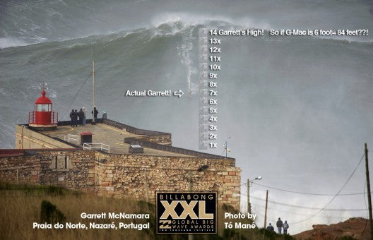 Garrett McNamara breaks big wave surfing record
