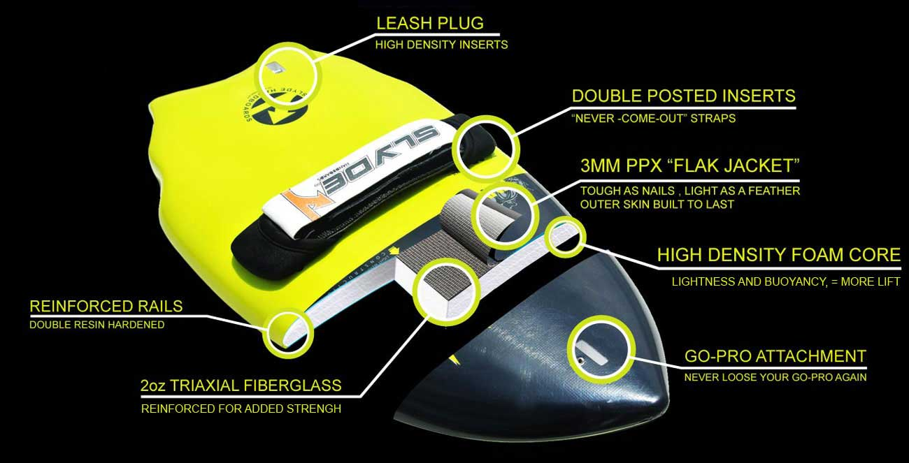 exploded view of slyde envy handboard