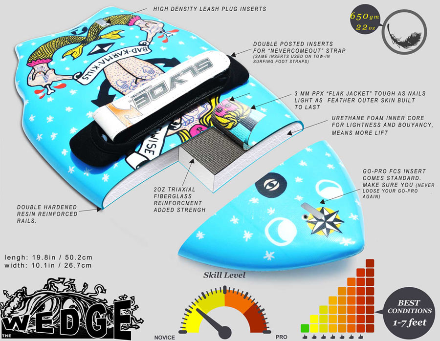the slyde wedge shape for handboarding bodysurfing handboard epic times in the water