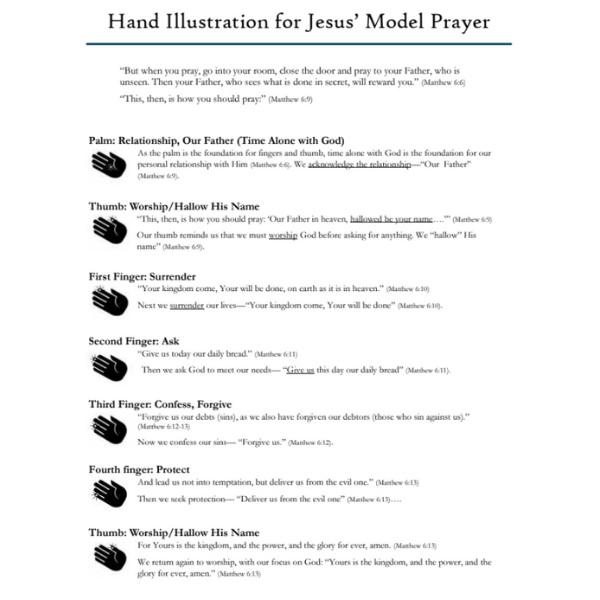Hand Illustration for Jesus' Model Prayer