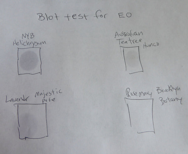 Essential Oil Paper Test
