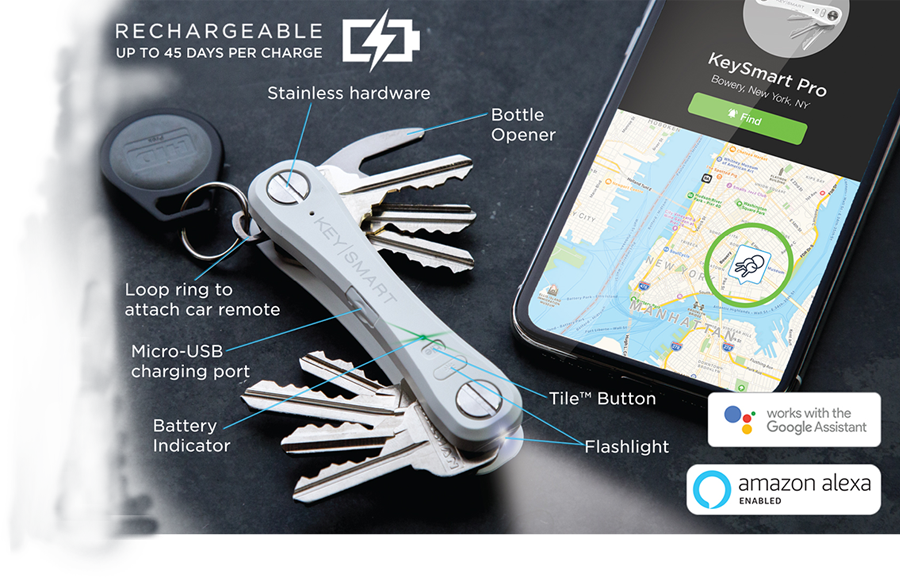 End Your Bulky Mess Of Keys With KeySmart