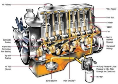 The End of the Internal Combustion Engine