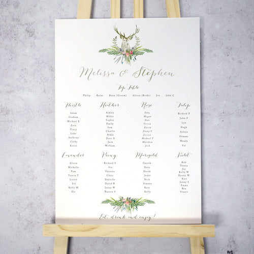 Highland Summer Table Plan