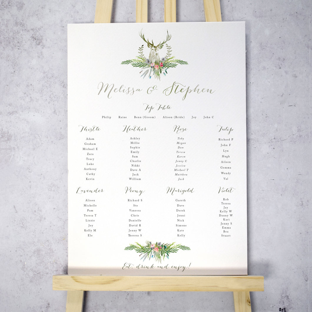 'Highland Summer' large wedding table plan on easel
