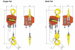 SS-C4 Offshore Chain Hoist - Towne Lifting & Testing