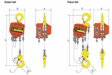 Load image into Gallery viewer, SS-C4 Offshore Chain Hoist - Towne Lifting & Testing