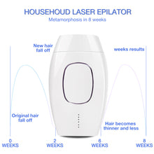 Load image into Gallery viewer, 1200000 Flash Permanent IPL Epilator Laser Hair Removal depiladora facial Electric photoepilator Painless Hair Remover dropship