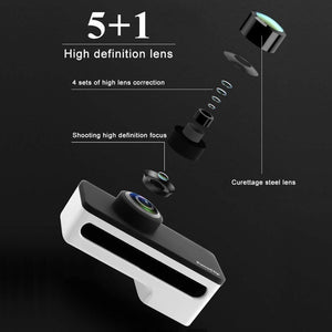 360-Degree Panoramic Lens- [variant_title]