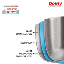 Load image into Gallery viewer, DONIV Titanium Triply Stainless Steel Fry Pan, Induction Friendly