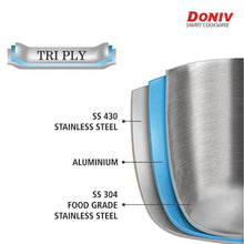 Load image into Gallery viewer, DONIV Titanium Triply Stainless Steel Steel Wok - Gogia bartan store