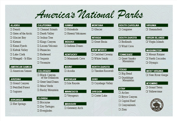 America's National Park Checklist | National Park Posters
