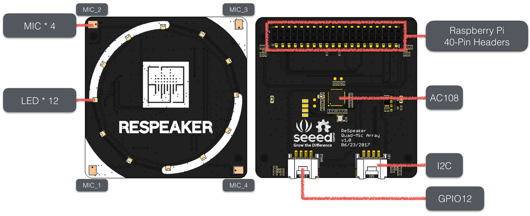 ReSpeaker 4-Mic Array för Raspberry Pi