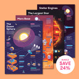 Space Infographic Poster Bundle