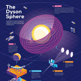 Dyson Sphere Poster