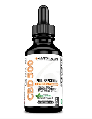 Full Spectrum CBD 500 Oil (Peppermint) - 2 oz by Axis Labs Inc