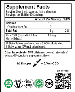 Pure CBD Oil Peppermint 500mg 2 oz - Facts