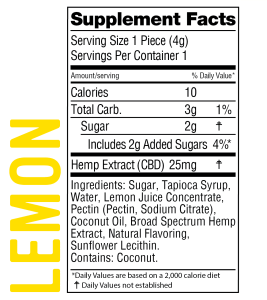 Real-Fruit Infused Lemon Gummies 250mg -10 count by Wyld CBD - Facts