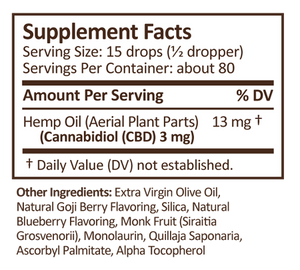 CBD Drops Gold Formula Goji Blueberry 250mg - 1oz by Plus CBD Oil - Facts
