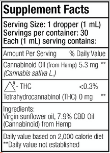 CBD Hemp Oil 160 mg - 1 Oz by Smart Organics - Facts